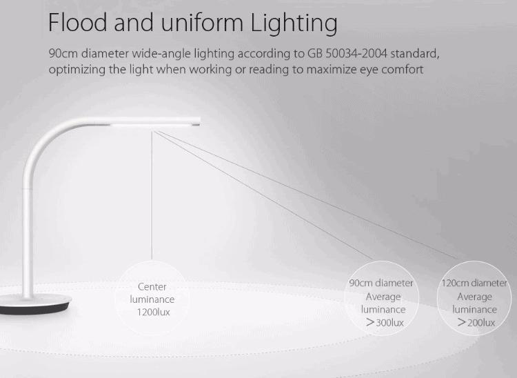 xiaomi mijia philips led smart desk lamp 2