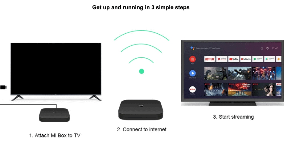 setup of xiaomi mi box s